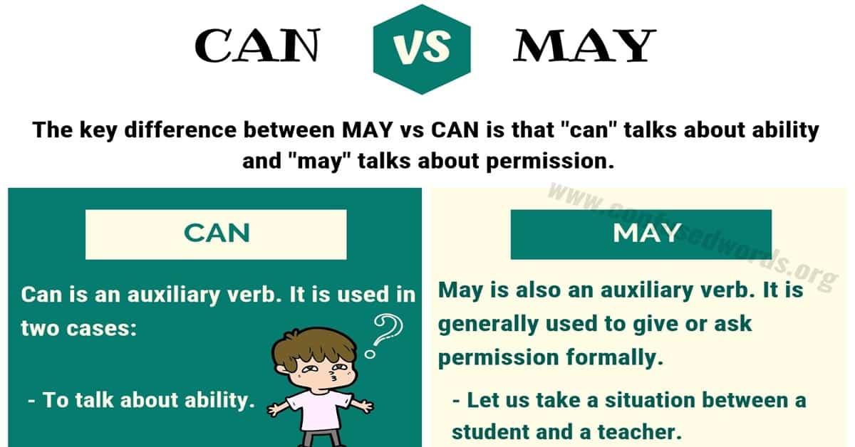 CAN vs MAY