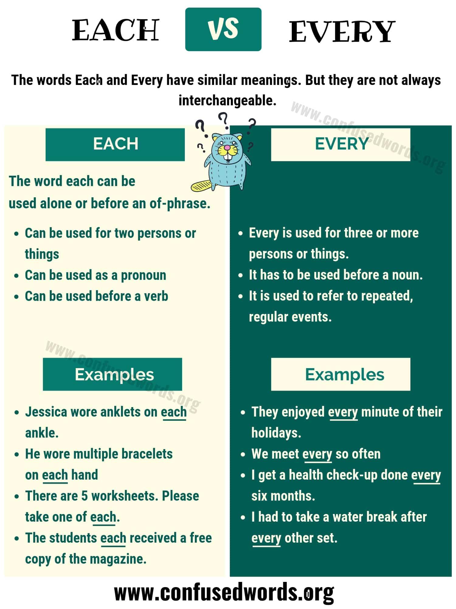 EACH vs EVERY