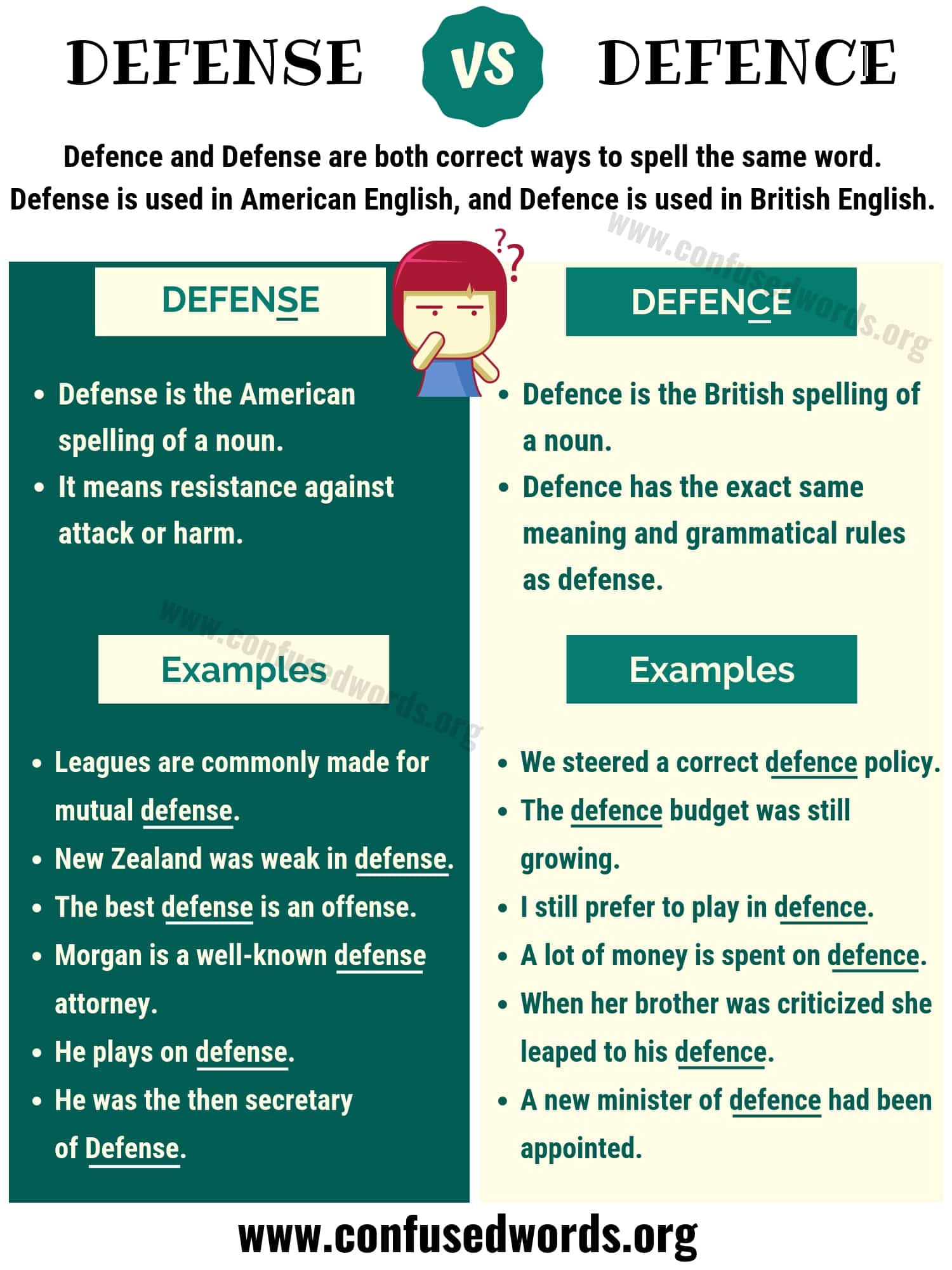 DEFENCE vs DEFENSE: How to Use Defense vs Defence Correctly