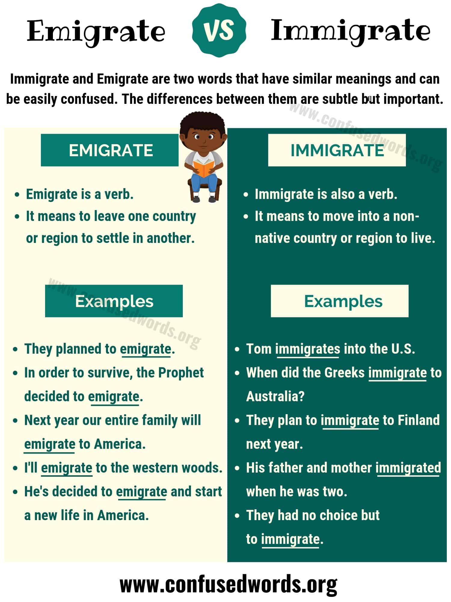 Emigrate vs Immigrate