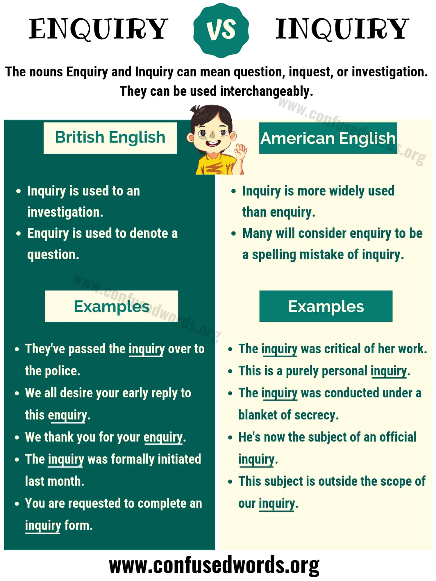Enquiry vs Inquiry