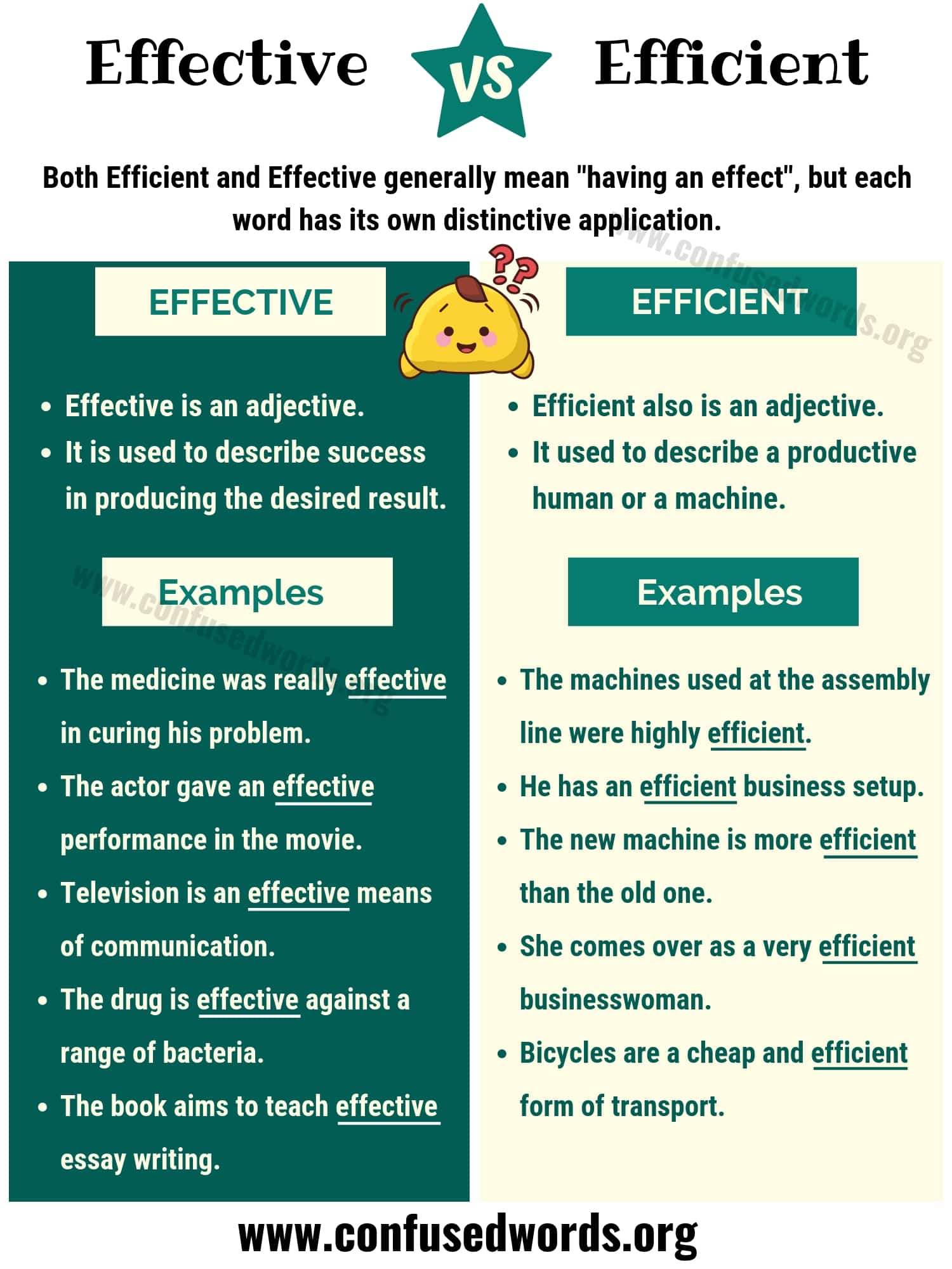 Effective vs Efficient