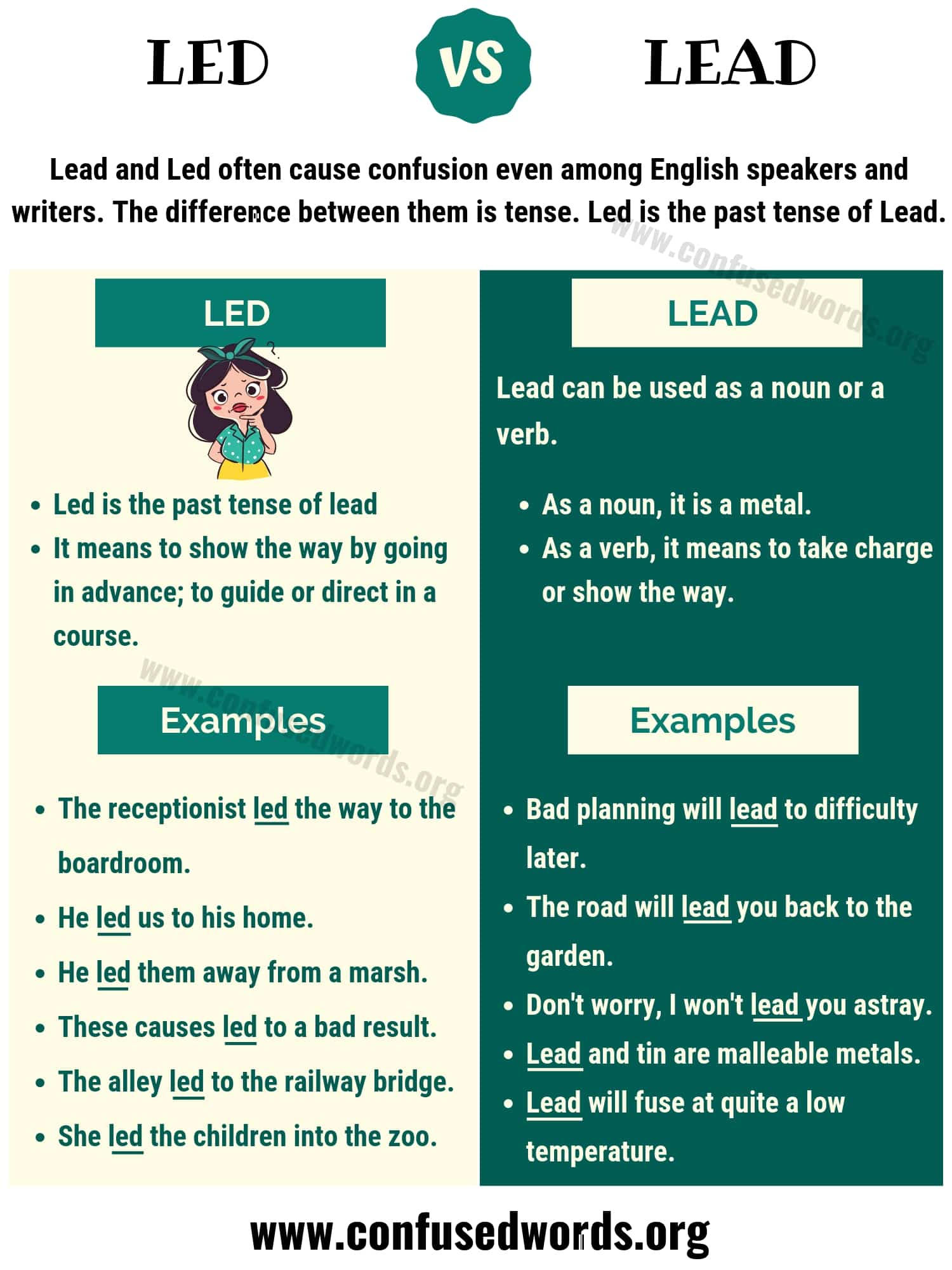 Led vs Lead