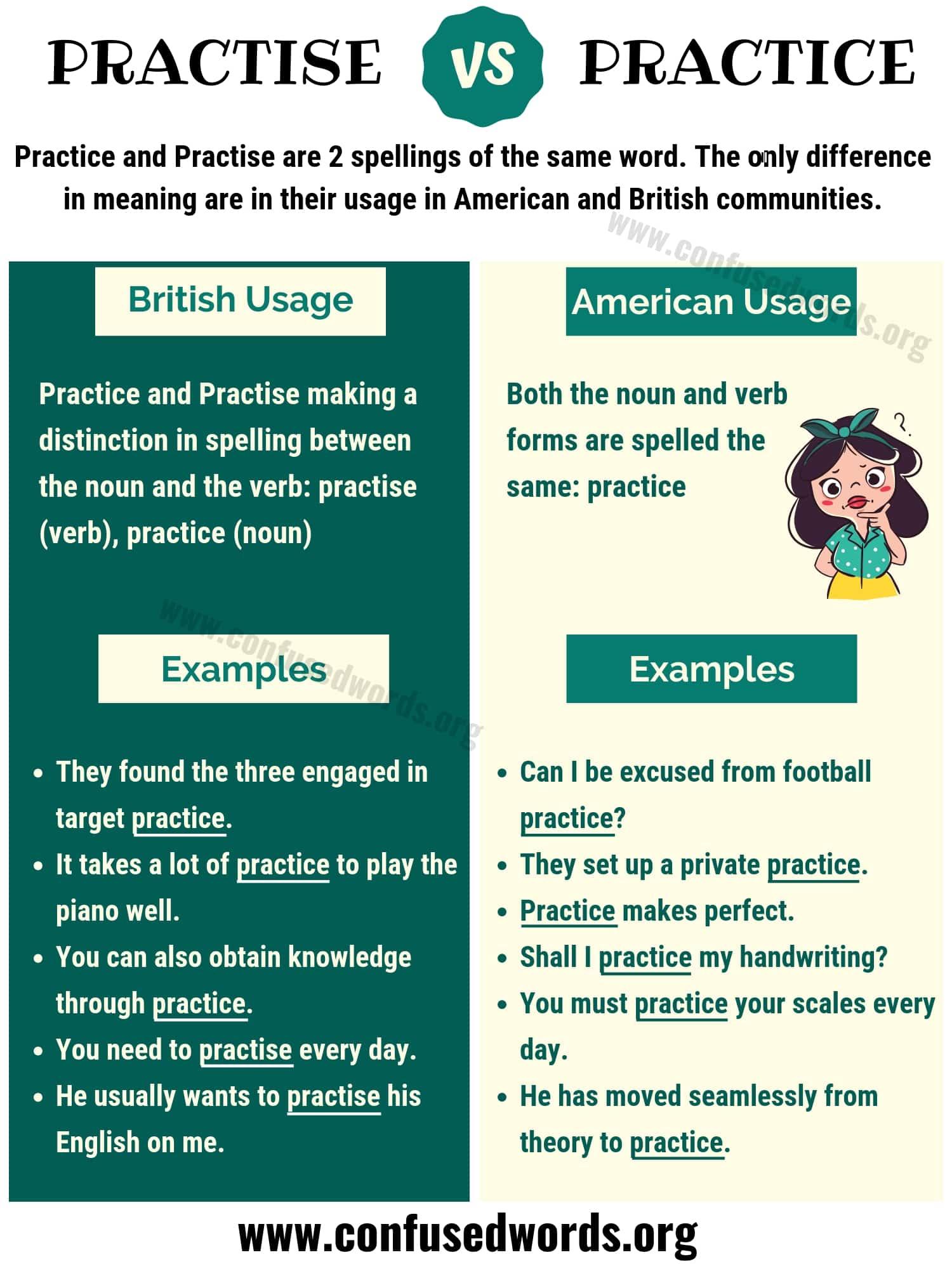 Practise vs Practice
