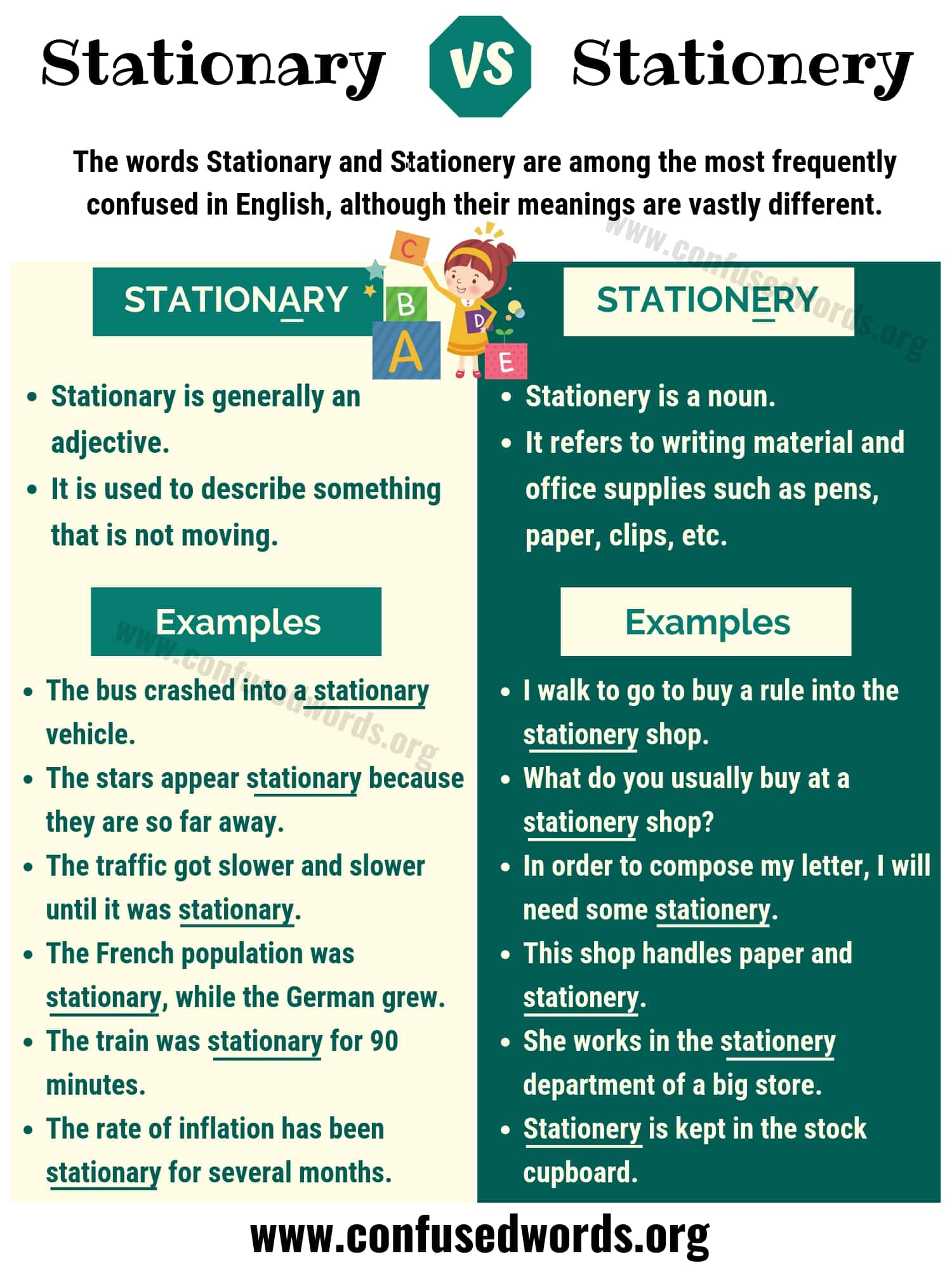 Difference between Stationary vs Stationery