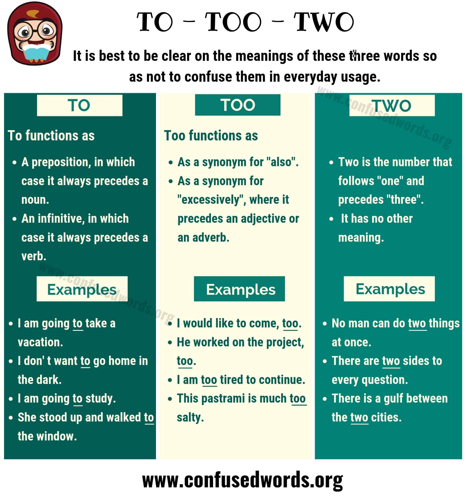 TO TOO TWO - Difference between To vs Too vs Two