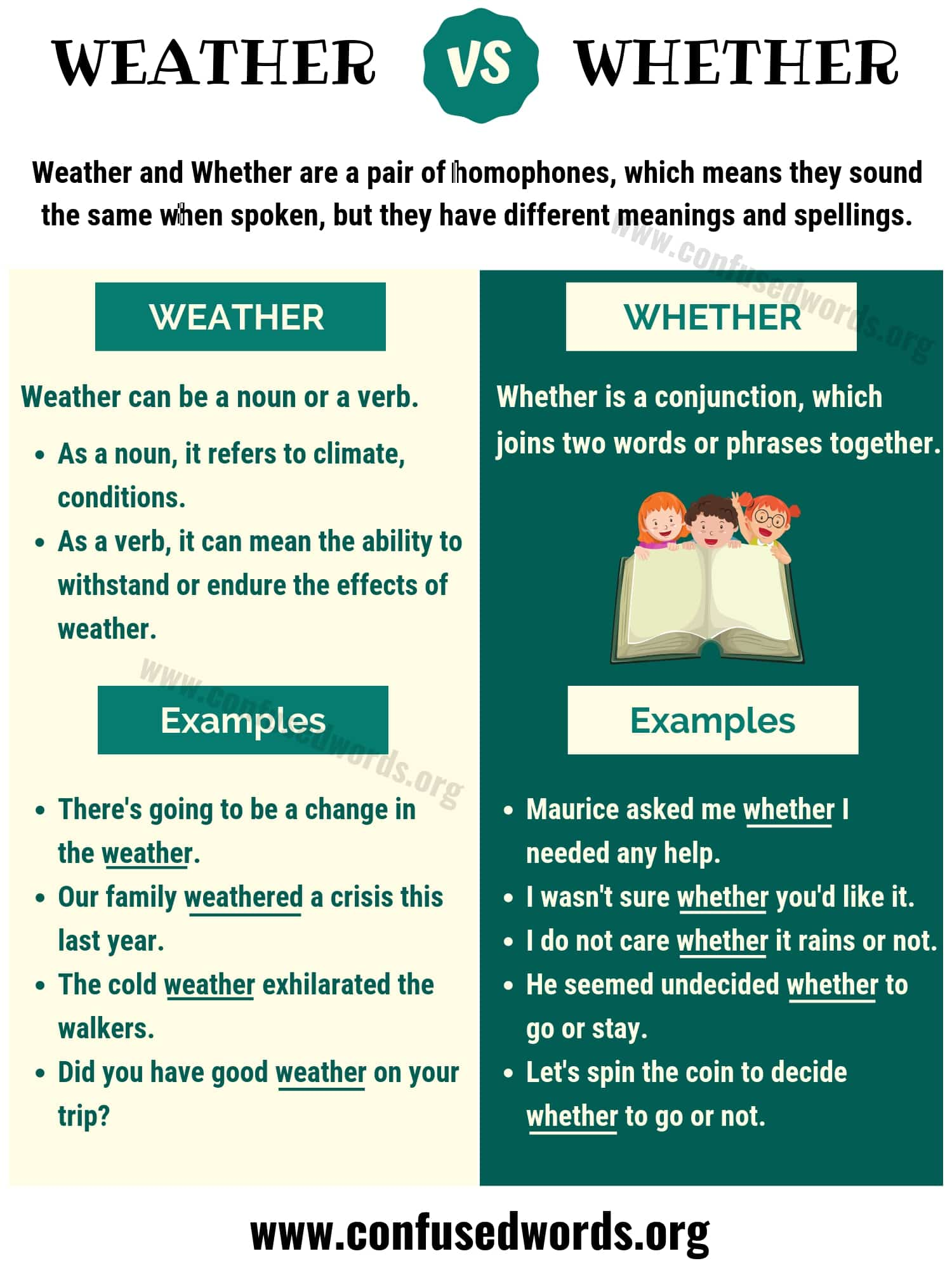Weather vs Whether