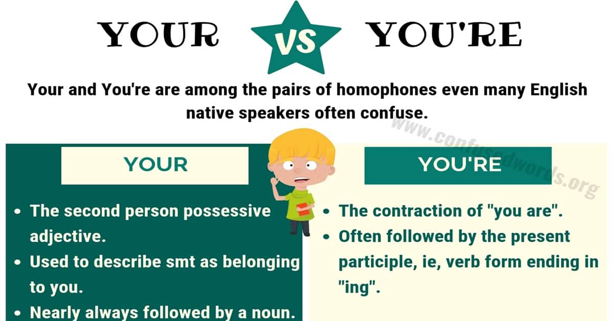 YOUR vs YOU'RE