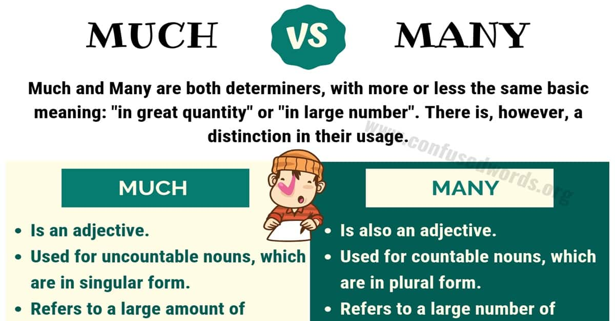 MUCH vs MANY