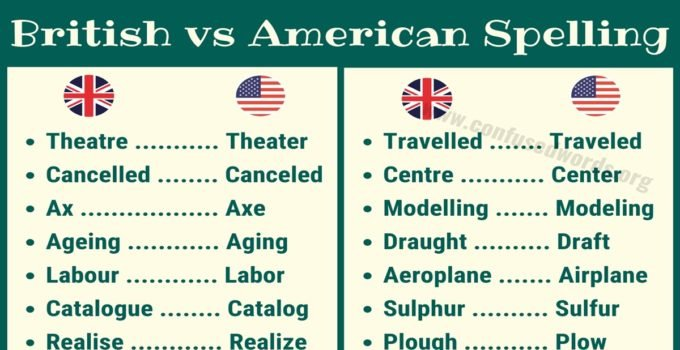 British vs American Spelling Differences ESL Learners Should Know