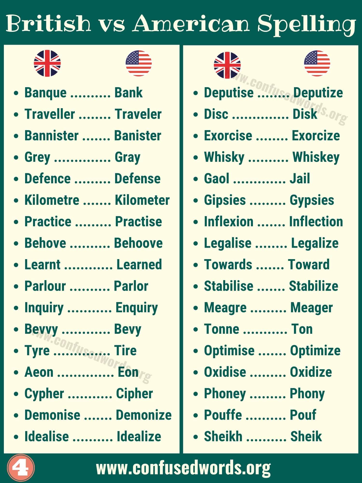 British vs American Spelling