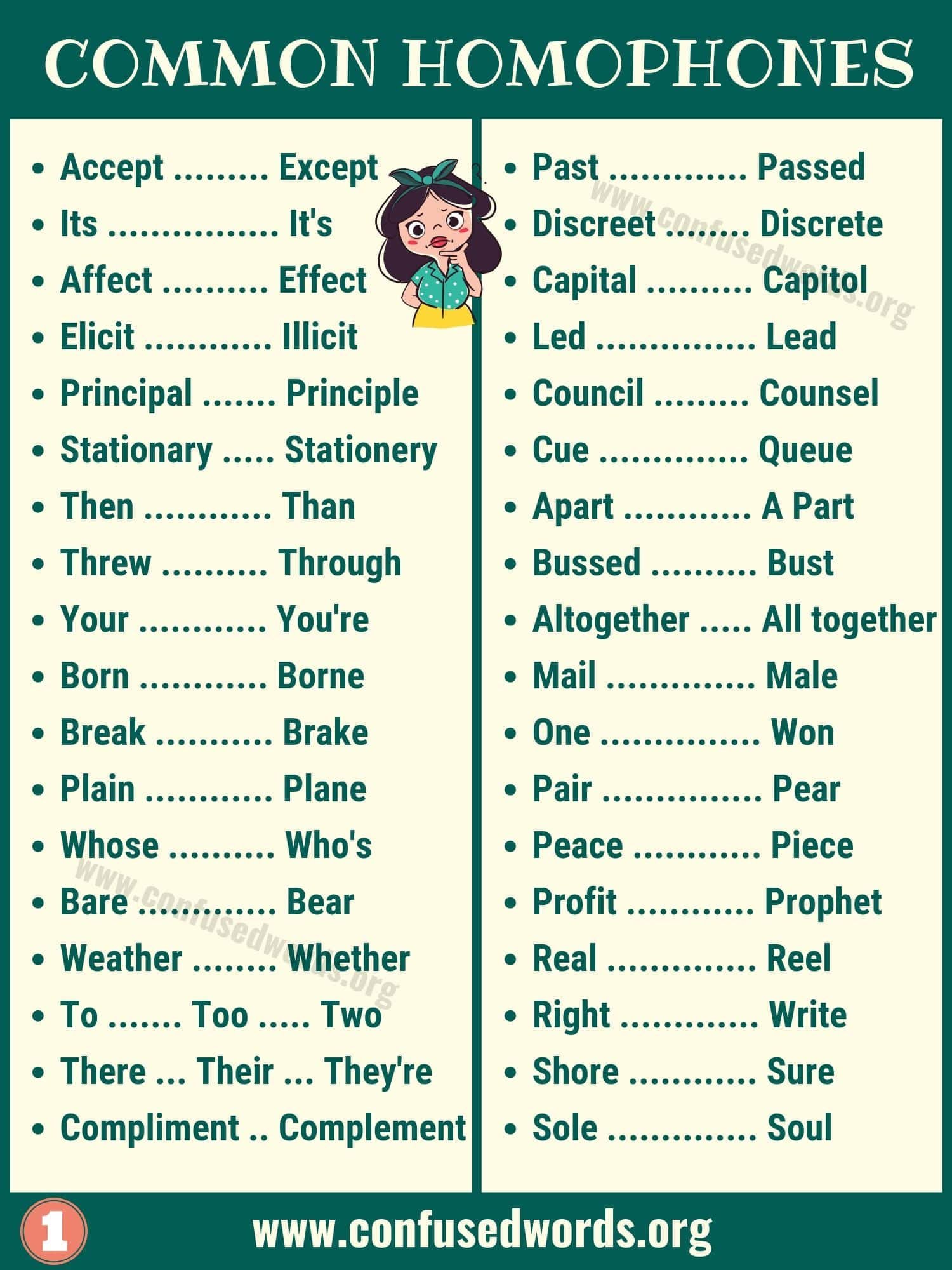 Homophones List in English