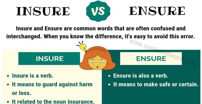 INSURE vs ENSURE: What's the Difference between Ensure vs Insure?