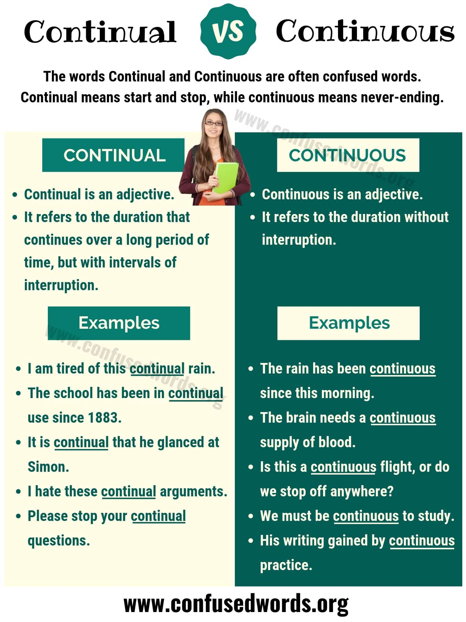 Continual vs Continuous