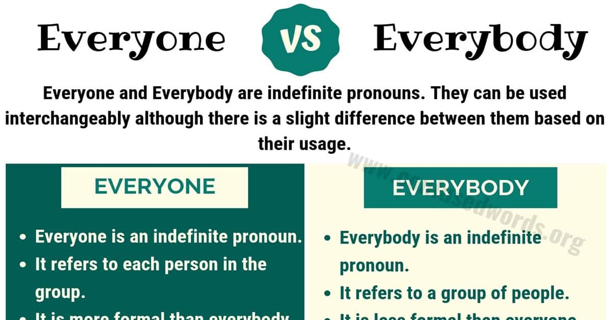 Everyone vs Everybody