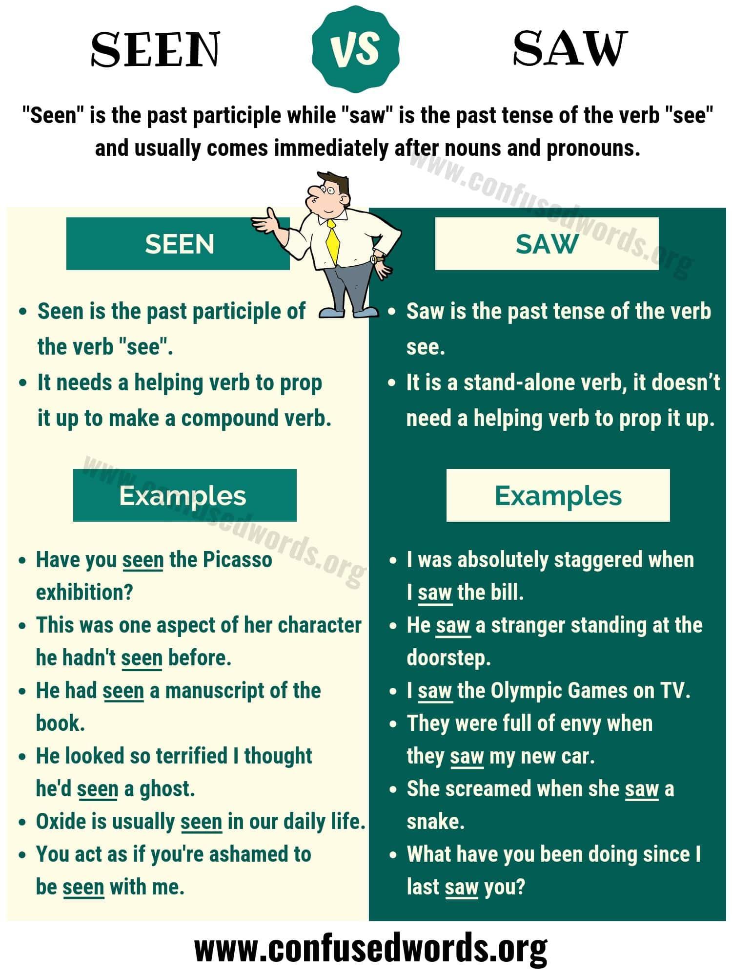 Seen vs Saw