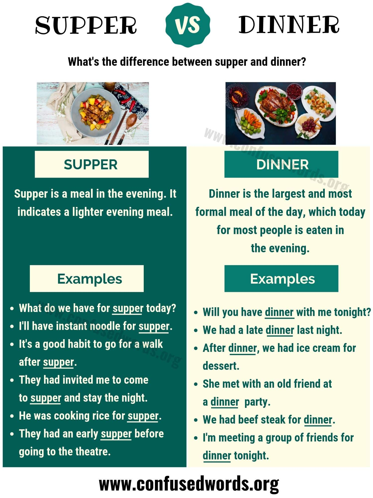 Supper vs Dinner
