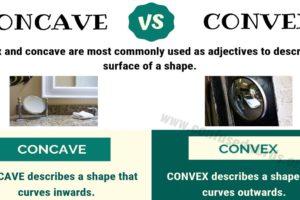 Concave vs Convex