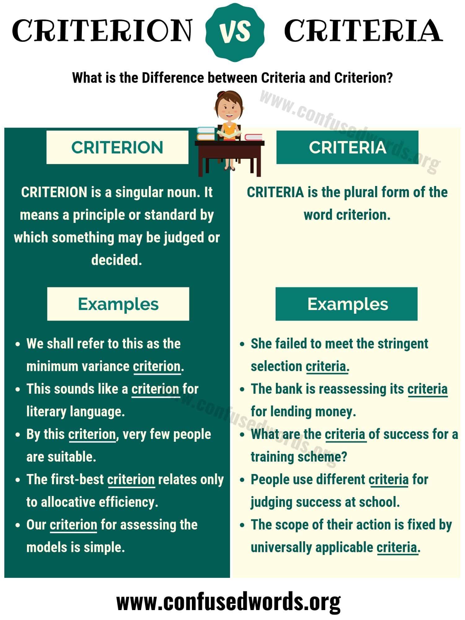 Criteria vs Criterion