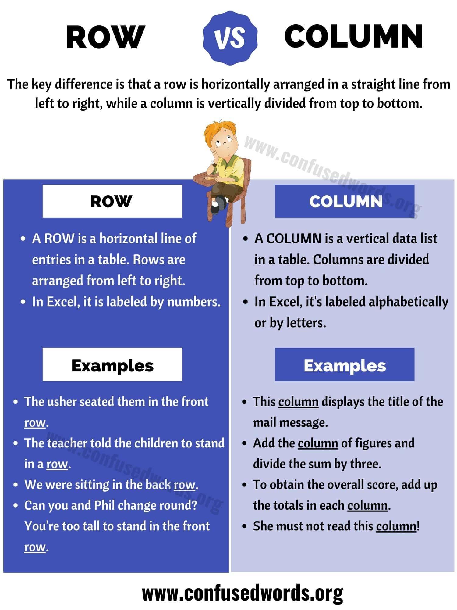 Row vs Column