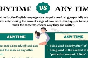 Anytime vs Any Time: What's the Difference?